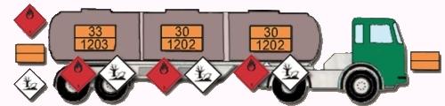 Kennzeichnungsbeispiel für Tankcontainer
