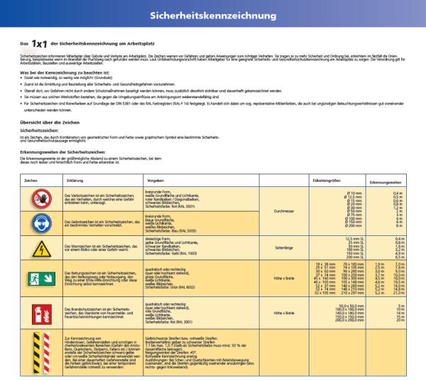 Sicherheitskennzeichnung nach ASR und DIN EN ISO 7010