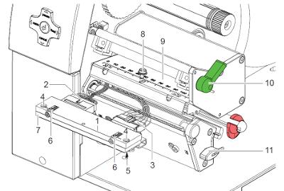 Druckkopfwechsel: Bauteile des CAB A4+ Etikettendruckers