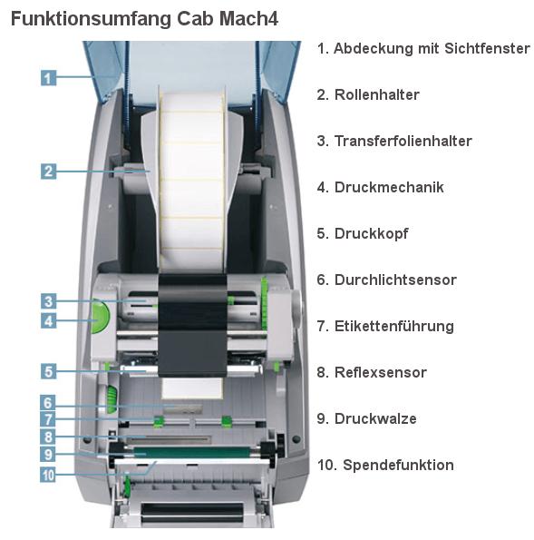 cab Mach4 mit Frontloader-Technik