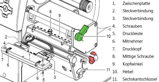 CAB A4+ Bauteile