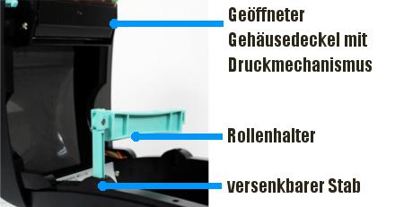 Bauteile im Godex DT4x
