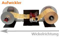Abwickler UCAT S innerhalb der LABELMATE S-200-S Schneidestation