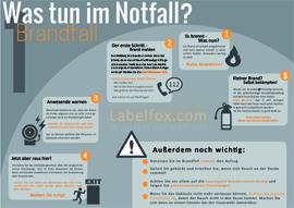 Infografik: Was tun im Notfall - Brandfall