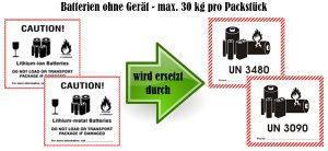 Transportaufkleber für Batterien ohne Gerät bis 30 kg/Packstück