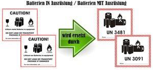 Transportaufkleber für Batterien in und mit Ausrüstung